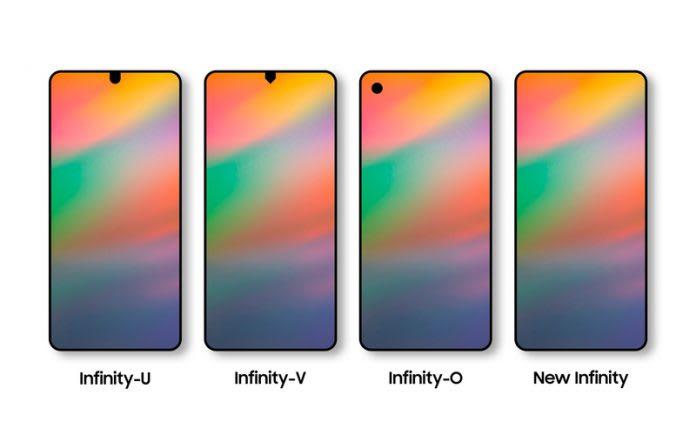 Infinity-V, Infinity-U и Infinity-О. Изображение: пресс-служба Samsung4