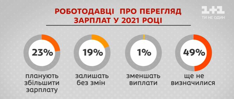 Скриншот ТСН.ua