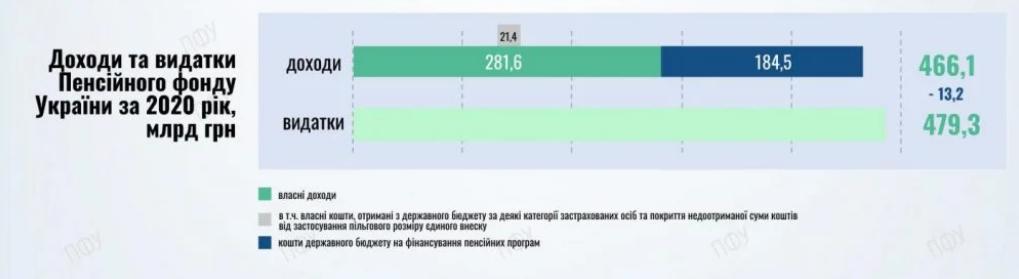 Скриншот ПФУ