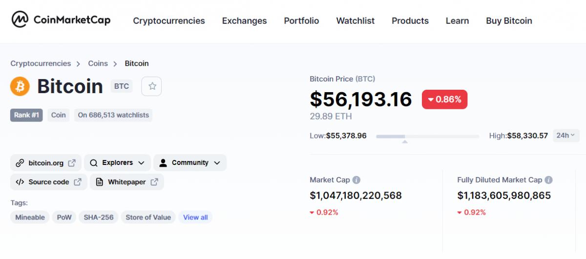 Скриншот Coinmarketcap