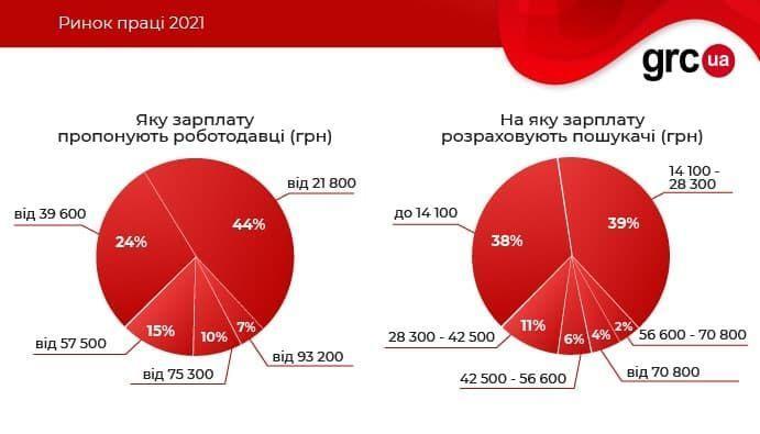 фото grc.ua