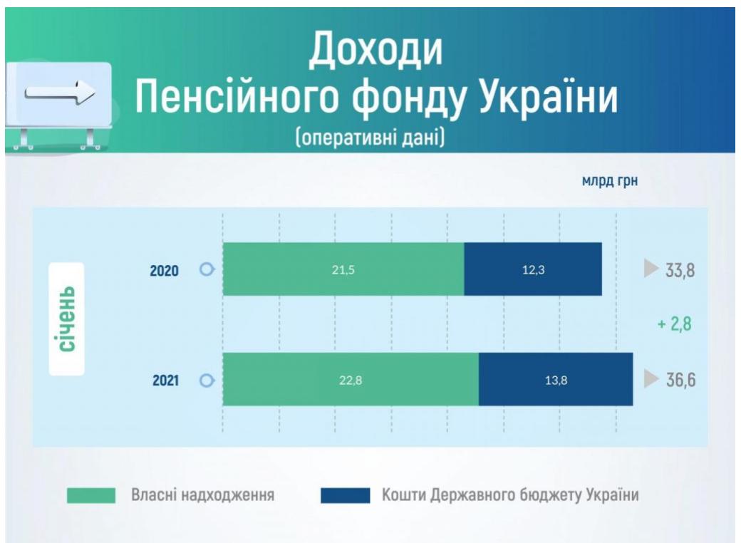 Скриншот pfu.gov.ua