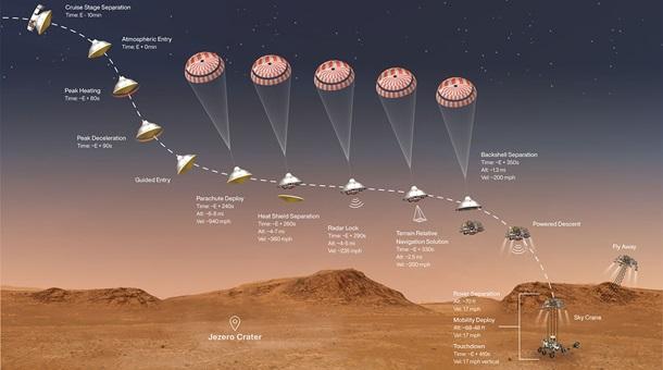 Аппарат Perseverance показал цветные фото с Марса 1