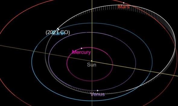 К Земле с огромной скоростью несется 32-метровый астероид 1