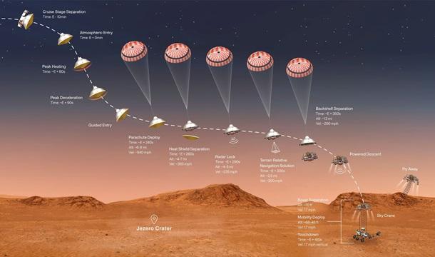 Семь минут ужаса. Perseverance ищет жизнь на Марсе 1